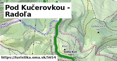 ilustračný obrázok k Pod Kučerovkou - Radoľa