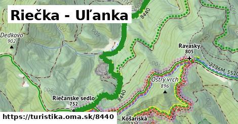 ilustračný obrázok k Riečka - Uľanka
