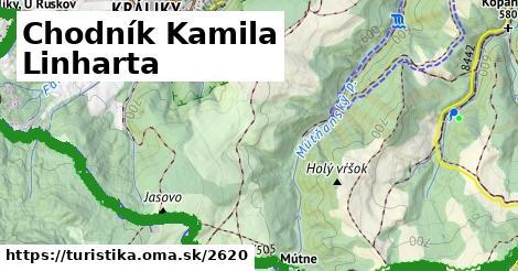 ilustračný obrázok k Chodník Kamila Linharta