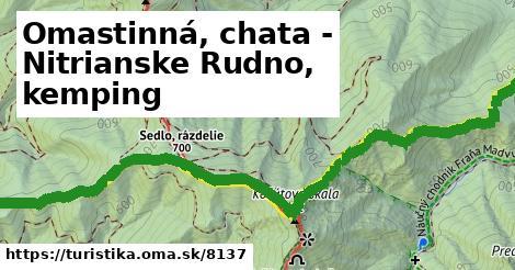 ilustračný obrázok k Omastinná, chata - Nitrianske Rudno, kemping