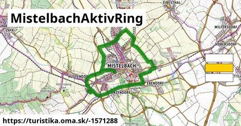 MistelbachAktivRing