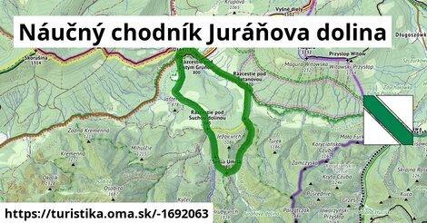 ilustračný obrázok k Náučný chodník Juráňova dolina