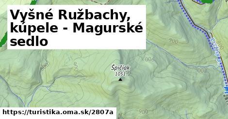 ilustračný obrázok k Vyšné Ružbachy, kúpele - Magurské sedlo