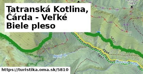 ilustračný obrázok k Tatranská Kotlina, Čárda - Veľké Biele pleso