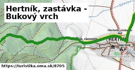 ilustračný obrázok k Hertník, zastávka - Bukový vrch