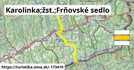 Karolinka;žst.;Frňovské sedlo