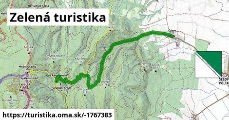 ilustračný obrázok k Zelená turistika