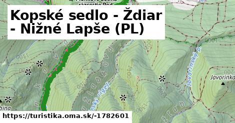 Kopské sedlo - Ždiar - Nižné Lapše (PL)