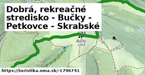 Dobrá, rekreačné stredisko - Bučky - Petkovce - Skrabské
