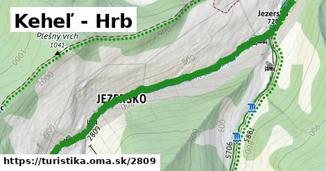 ilustračný obrázok k Keheľ - Hrb