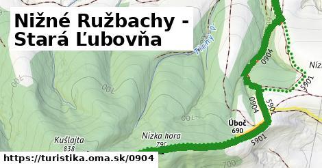 ilustračný obrázok k Nižné Ružbachy - Stará Ľubovňa