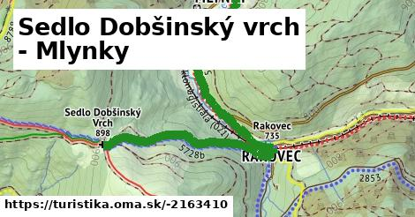 ilustračný obrázok k Sedlo Dobšinský vrch - Mlynky