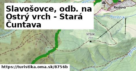 ilustračný obrázok k Slavošovce, odb. na Ostrý vrch - Stará Čuntava