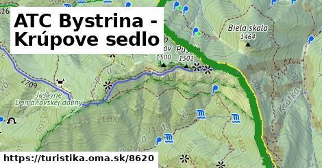 ilustračný obrázok k ATC Bystrina - Krúpove sedlo
