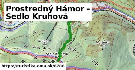 ilustračný obrázok k Prostredný Hámor - Sedlo Kruhová