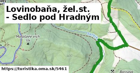 ilustračný obrázok k Lovinobaňa, žel.st. - Sedlo pod Hradným