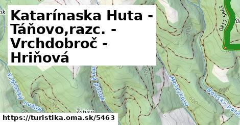 ilustračný obrázok k Katarínaska Huta - Táňovo,razc. - Vrchdobroč - Hriňová