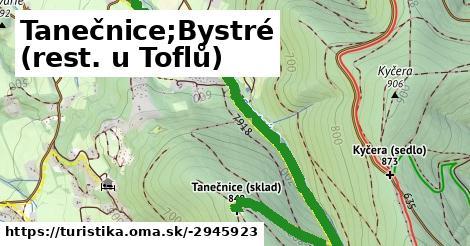 Tanečnice;Bystré (rest. u Toflů)