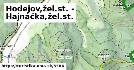ilustračný obrázok k Hodejov,žel.st. - Hajnáčka,žel.st.