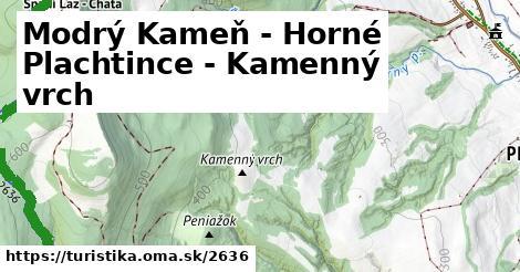 ilustračný obrázok k Modrý Kameň - Horné Plachtince - Kamenný vrch