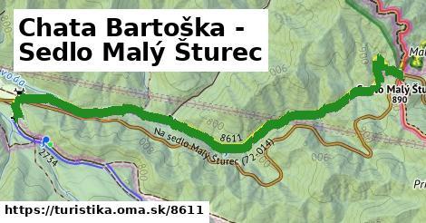 ilustračný obrázok k Chata Bartoška - Sedlo Malý Šturec