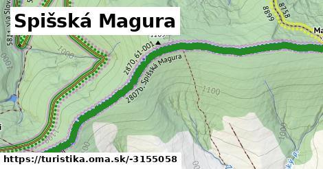Spišská Magura