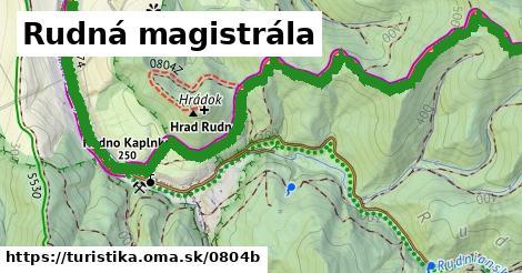 ilustračný obrázok k Rudná magistrála