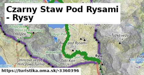 ilustračný obrázok k Czarny Staw Pod Rysami - Rysy