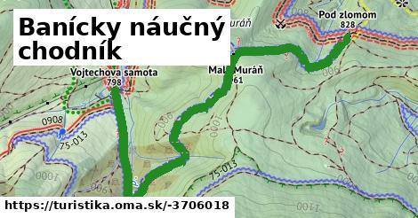 ilustračný obrázok k Banícky náučný chodník