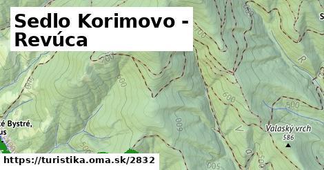 ilustračný obrázok k Sedlo Korimovo - Revúca
