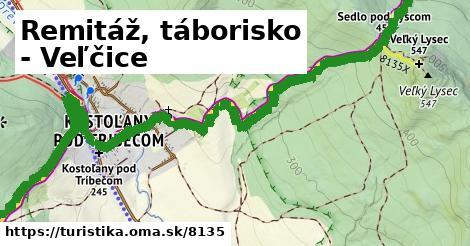ilustračný obrázok k Remitáž, táborisko - Veľčice