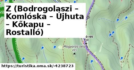 Z (Bodrogolaszi – Komlóska – Újhuta – Kőkapu – Rostalló)