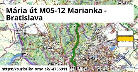 Mária út M05-12 Marianka - Bratislava
