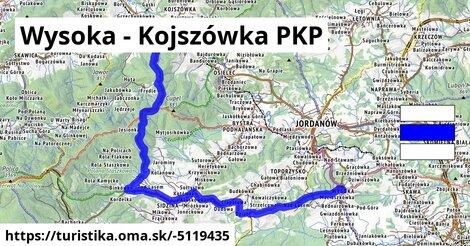 Wysoka - Kojszówka PKP