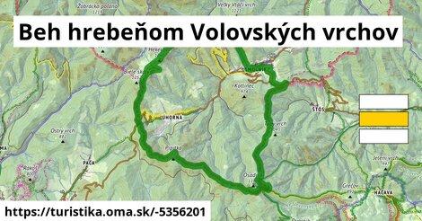 ilustračný obrázok k Beh hrebeňom Volovských vrchov