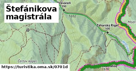 ilustračný obrázok k Pezinská Baba - Sedlo Skalka