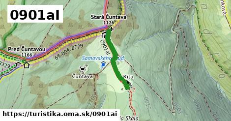 ilustračný obrázok k 0901aI