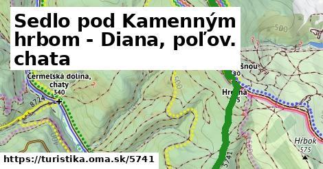 ilustračný obrázok k Sedlo pod Kamenným hrbom - Diana, poľov. chata