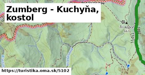 ilustračný obrázok k Zumberg - Kuchyňa, kostol