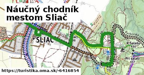 ilustračný obrázok k Náučný chodník mestom Sliač