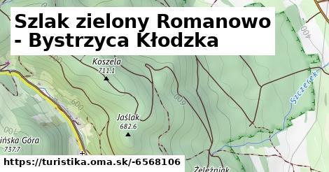 Romanowo - Bystrzyca Kłodzka