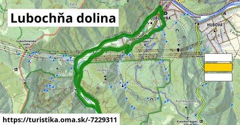 ilustračný obrázok k Lubochňa dolina