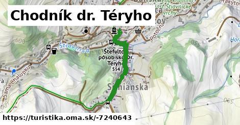 ilustračný obrázok k Chodník dr. Téryho
