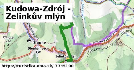 Kudowa-Zdrój - Zelinkův mlýn
