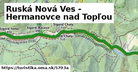 ilustračný obrázok k Ruská Nová Ves - Hermanovce nad Topľou