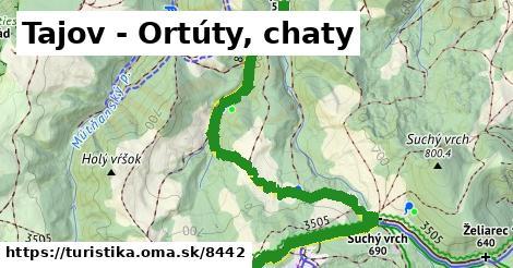 ilustračný obrázok k Tajov - Ortúty, chaty