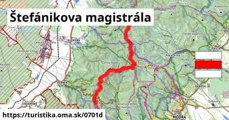Pezinská Baba - Sedlo Skalka