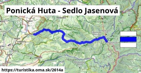 Ponická Huta - Sedlo Jasenová
