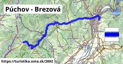 Púchov - Brezová