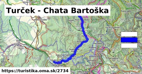 Turček - Chata Bartoška